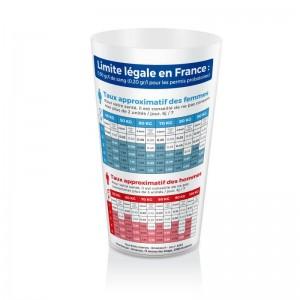 gobelet doseur avec calcul du taux d'alcoolémie personnalisable