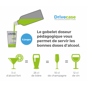 gobelet de sensibilisation aux dangers de l'alcool au volant