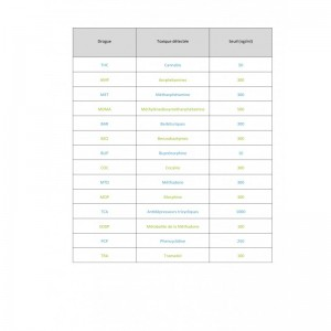 Boîte de 25 tests de drogue urinaire normés CE